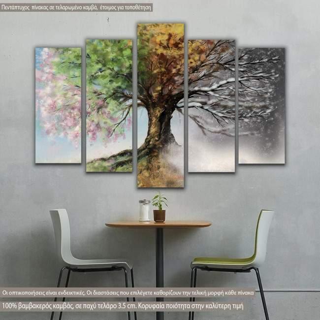 Πίνακας σε καμβά Four season tree, πεντάπτυχος