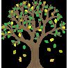Lime tree, αυτοκόλλητο τοίχου, κοντινό