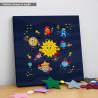 Ηλιακό σύστημα, παιδικός - βρεφικός πίνακας σε καμβά, κοντινό